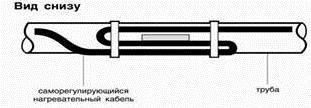 Обогрев труб и трубопроводов 9